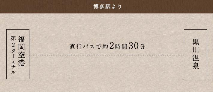 福岡空港より